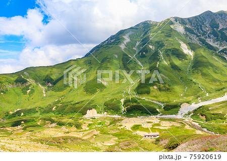 室堂トレッキングコース見えた雷鳥沢キャンプ場と山脈 75920619