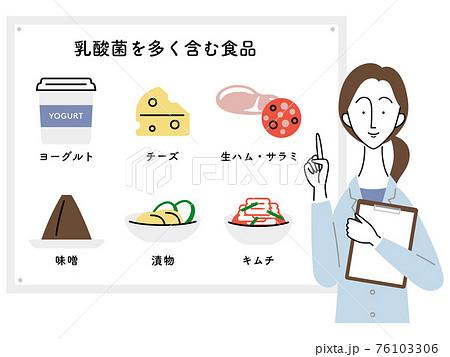 乳酸菌を多く含む食品について説明する女性栄養士(日本語) 76103306