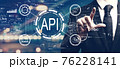 API - application programming interface concept with a man on city background 76228141