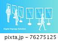 通行者に情報提供するデジタルサイネージのソリューションの一例 76275125
