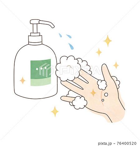 手洗い 液体ハンドソープ 清潔な右手 76400520