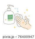 手洗い 液体ハンドソープ 清潔な左手 76400947