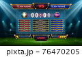 Soccer scoreboard. Football match score and goal statistic table. Realistic stadium grass field with vector display screen for game results 76470205