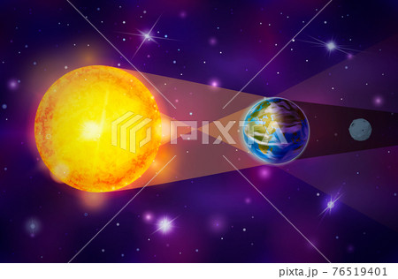 Realistic diagram of Lunar eclipse infographic on deep space background 76519401