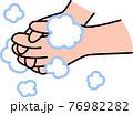 手洗い 泡立てた石鹸で指先を丁寧に洗う コロナウイルス風邪インフルエンザ予防・対策 76982282