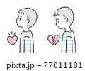 メンタル 心 男性 男の子 77011181