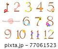 季節の花と数字のアイコンセット 77061523
