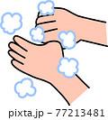 手洗い 泡立てた石鹸で親指の付け根を丁寧に洗う コロナウイルス風邪インフルエンザ予防・対策 77213481