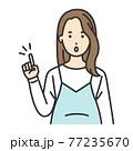 妊婦 ポーズ ひらめく 77235670