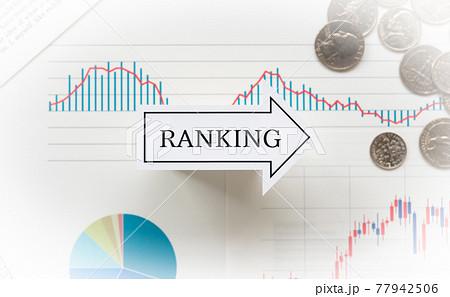 RANKING ローソク足 資産運用 為替 金融 経済 77942506