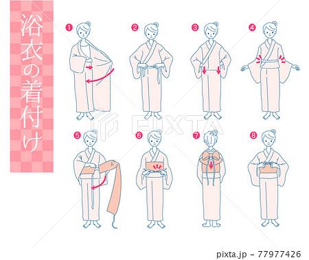 浴衣の着付け方法のイラスト・ピンク 77977426