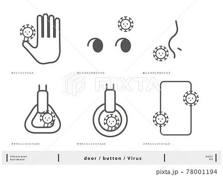 ウイルスと物と人のイラスト 78001194