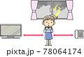 落雷に備えて室内の電化製品から離れる女性 78064174