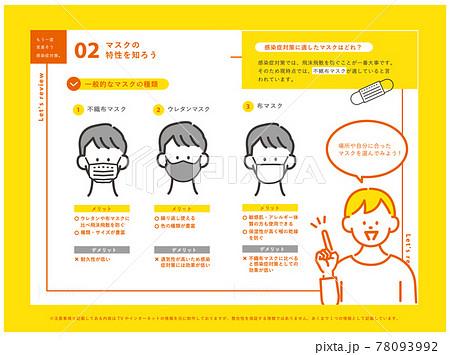 感染症対策 イラスト使用イメージ1 78093992