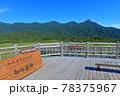 【北海道】盛夏の知床連峰 78375967