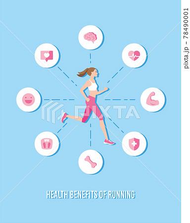 イラスト素材 ランニング・ジョギングの効果・メリット 78490001