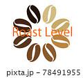 コーヒー豆 焙煎度合い 円形 サークル ロゴ 78491955