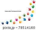 SDGsイメージの手の形のアイコンライン 78514160