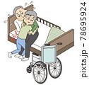 車椅子からベッドに夫を移そうと苦労をするシニア女性 78695924