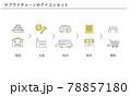 サプライチェーンのシンプルなフローアイコンセット、ベクター素材 78857180