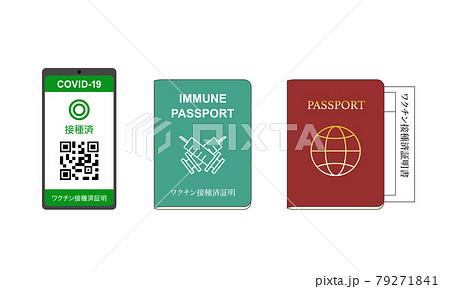 三種のワクチンパスポート日本語 79271841