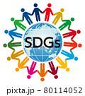 SDGsのイメージ 80114052