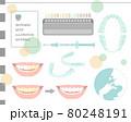 歯科ホワイトニングのモチーフセット 80248191