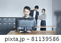 オフィスイメージ 81139586