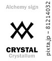 "Alchemy Alphabet: CRYSTAL (Latin: Crystallum ""rock crystall"" < Greek: Krystallos ""ice"", kryos ""icy cold""), Rhinestone. Also: Quartz (in Poland: Kwardy), natural transparent Crystal, pure Silicon dioxi 81214032"
