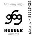 "Alchemy Alphabet: RUBBER (Gumma), also: Gum, Gum elastic, Caoutchouc, India rubber. Also: Latex (""plant milk, sap, plant milky fluid""), silicone, plastics. Alchemical sign / symbol. 81215429"