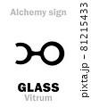 "Alchemy Alphabet: GLASS (Vitrum), greek: hyalus (hualos), speculum (Latin ""mirror""). Alchemical sign, Medieval symbol. 81215433"