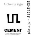 """Alchemy Alphabet: CEMENT (Caementum """"crushed stone, broken stone""""), binder powdery substance made with calcined lime and clay, used for construction that sets and hardens. Alchemical Medieval symbol. 81215435"""