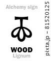 Alchemy Alphabet: WOOD (Lignum, tignum, cremium), timber, lumber, firewood. Alchemical sign, Medieval symbol. 81520125