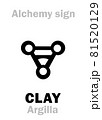 "Alchemy Alphabet: CLAY (Argilla, Lutum, Terra figulina; < Greek: ""glue""), fine-grained natural soil material containing clay minerals; pure clay: kaolinite. Chemical formula=[Al4(Si4O10)(OH)8]. 81520129"