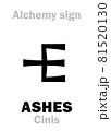 Alchemy Alphabet: ASH, ASHES (Cinis, cineres; Lix, spodium), Wood Ash (Sal absinthii), cinder -- residue after complete combustion; alkaline agent. Also: common name for Potash: Ch.formula=[K2CO3]. 81520130