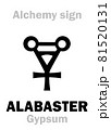 """Alchemy Alphabet: ALABASTER (CALCITE / GYPSUM). Ancient = Calcite (""""Egyptian alabaster""""), polymorph Carbonate: [CaCO3]. Medieval = Gypsum, also: Desert Rose (crystals), Sulfate dihydrate [CaSO4*2H2O]. 81520131"""