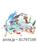 浸水 家族 地球温暖化 災害 81797106