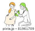 予防接種を受ける妊婦さんと注射をする女医さん 81961709