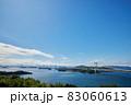[岡山県]瀬戸大橋 83060613