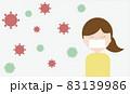 ウイルスからマスクで身を守る女性のイメージ 83139986