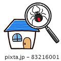 家に侵入したセアカゴケグモのキャラクター 83216001