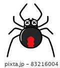 嫌がっているセアカゴケグモのキャラクター 83216004