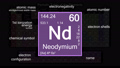 Periodic table focusing on Neodymium with properties, animation, 4K 30 fps 70139290