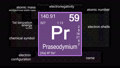 Periodic table focusing on Praseodymium with properties, animation, 4K 30 fps 70139301