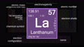 Periodic table focusing on Lanthanum with properties, animation, 4K 30 fps 70139316