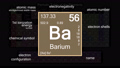 Periodic table focusing on Barium with properties, animation, 4K 30 fps 70139328