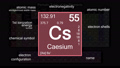Periodic table focusing on Caesium with properties, animation, 4K 30 fps 70139342