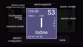 Periodic table focusing on Iodine with properties, animation, 4K 30 fps 70139345