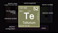 Periodic table focusing on Tellurium with properties, animation, 4K 30 fps 70139352