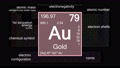 Periodic table focusing on Gold with properties, animation, 4K 30 fps 70220456